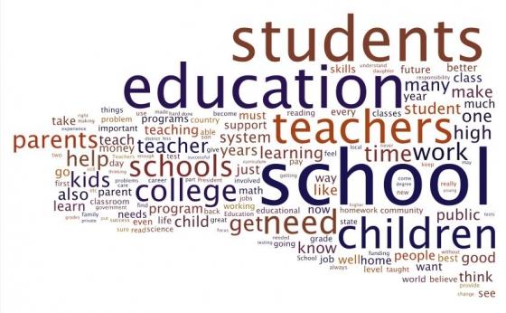 Từ vựng về Học tập và Trường học – Learning and School