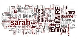 Cách đặt tên tiếng Anh dựa trên sự tương đồng với ký tự đầu