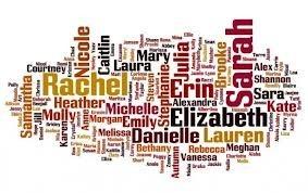 Cách đặt tên tiếng Anh theo tên của người nổi tiếng