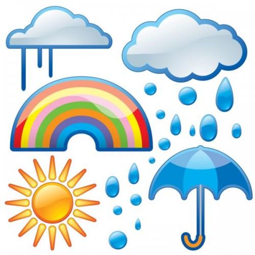 Từ vựng tiếng Anh về thời tiết - Weather (phần 5)