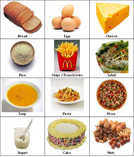 Từ vựng các món ăn - Sưu tầm cập nhật liên tục